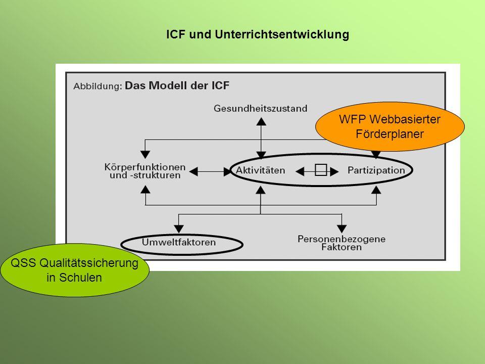Schulisches Standortgespräch Zielorienterte Förderplanung nach ICF mit WFP Fachspezifische Zielformulierungen / gemeinsame Kompassziele Wer macht was, wie, wann, mit welchem Ziel.
