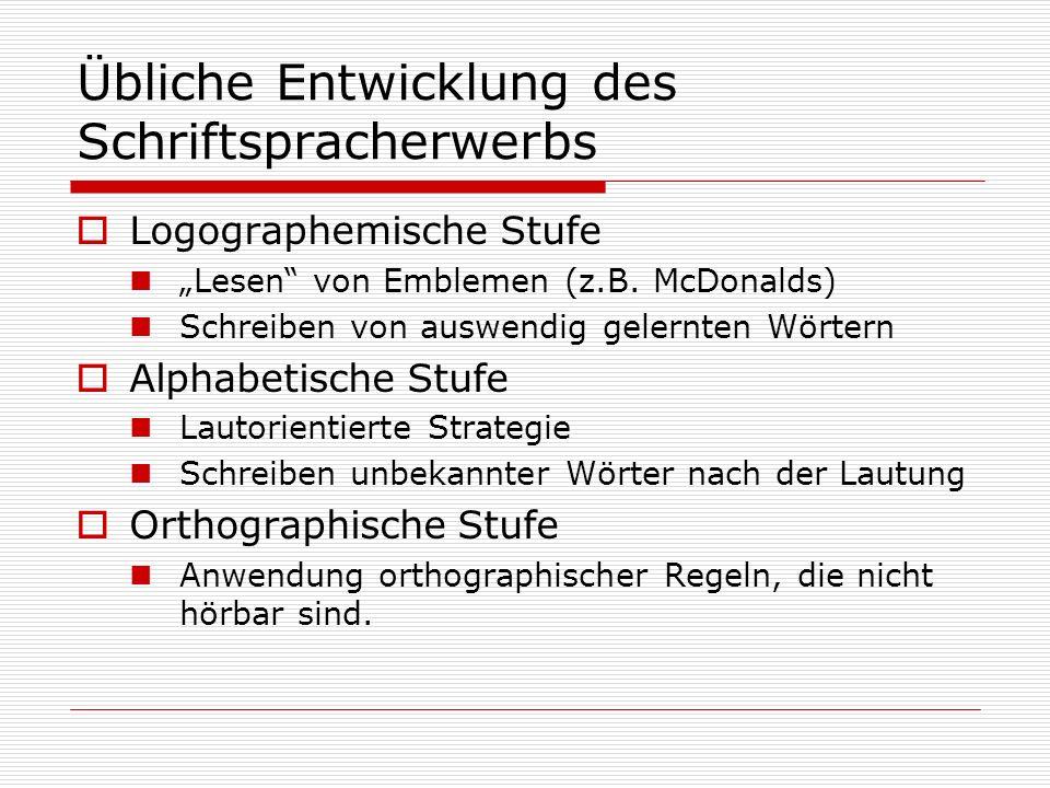 Übliche Entwicklung des Schriftspracherwerbs Logographemische Stufe Lesen von Emblemen (z.B. McDonalds) Schreiben von auswendig gelernten Wörtern Alph