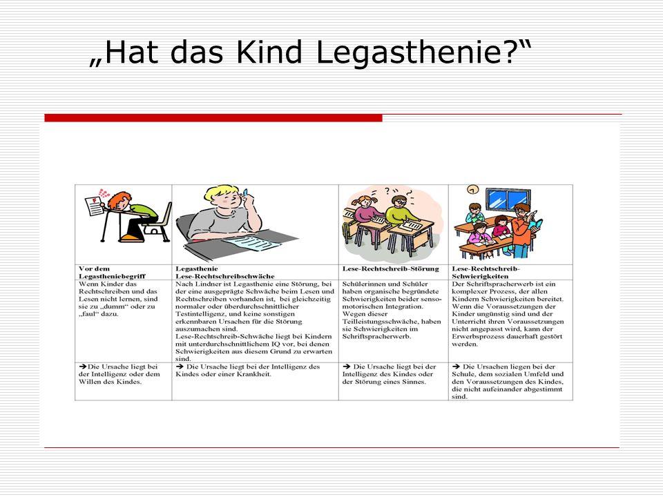 Grundsätze der Förderung Ausbildung verschiedener Zugriffsweisen: Laut-Buchstaben-Beziehungen Regelwissen Wissen über den Bau von Wörtern Wissen über den Bau von Sätzen Wissen über die Wortarten