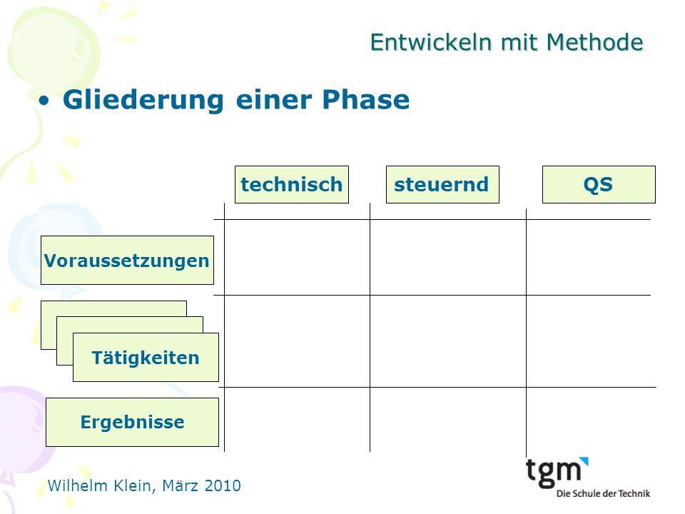 Wilhelm Klein, März 2010 Entwickeln mit Methode Gliederung einer Phase technischsteuerndQS Voraussetzungen Tätigkeiten Ergebnisse Tätigkeiten