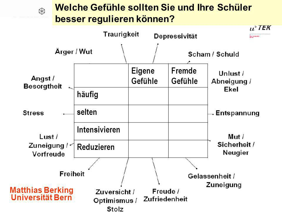 23 Matthias Berking Universität Bern Welche Gefühle sollten Sie und Ihre Schüler besser regulieren können.