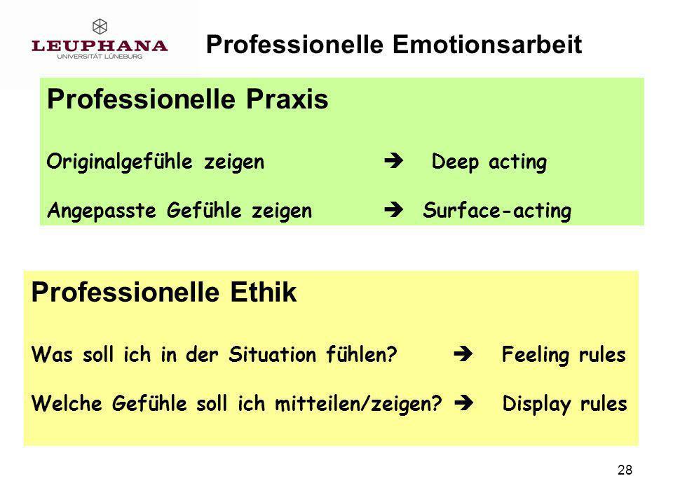 28 Professionelle Praxis Originalgefühle zeigen Deep acting Angepasste Gefühle zeigen Surface-acting Professionelle Emotionsarbeit Professionelle Ethik Was soll ich in der Situation fühlen.