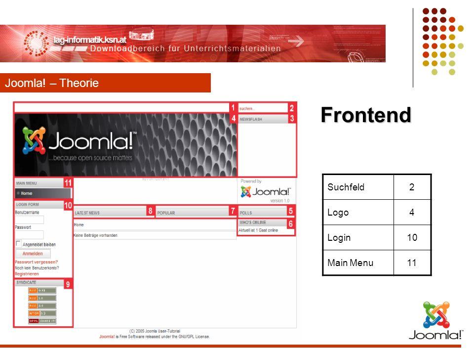 Frontend Joomla! – Theorie Suchfeld2 Logo4 Login10 Main Menu11