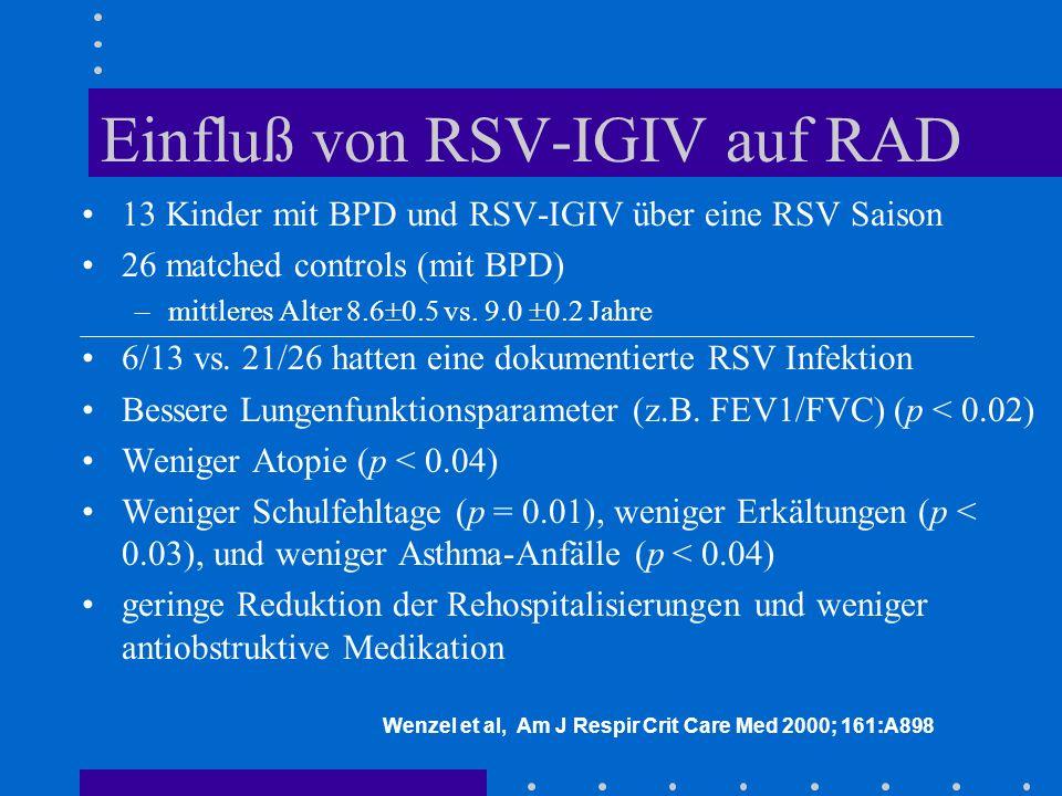 Einfluß von RSV-IGIV auf RAD 13 Kinder mit BPD und RSV-IGIV über eine RSV Saison 26 matched controls (mit BPD) –mittleres Alter 8.6 0.5 vs. 9.0 0.2 Ja