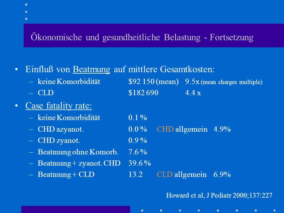 Ökonomische und gesundheitliche Belastung - Fortsetzung Einfluß von Beatmung auf mittlere Gesamtkosten: –keine Komorbidität$92 150 (mean)9.5x (mean ch
