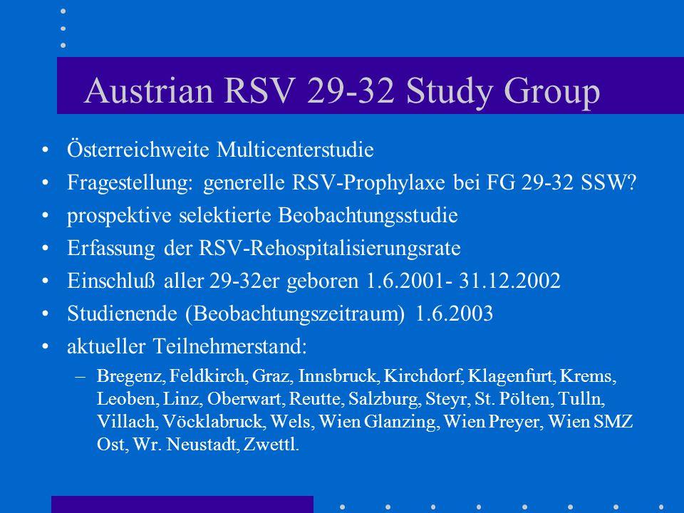 Austrian RSV 29-32 Study Group Österreichweite Multicenterstudie Fragestellung: generelle RSV-Prophylaxe bei FG 29-32 SSW? prospektive selektierte Beo