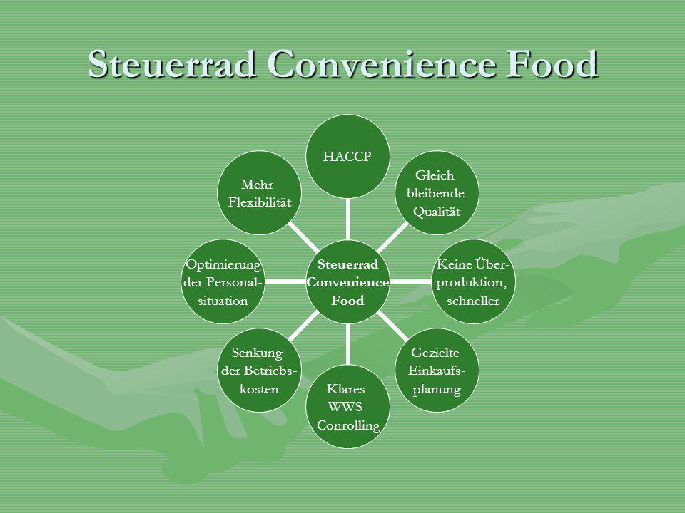 Steuerrad Convenience Food HACCP Gleich bleibende Qualität Keine Über- produktion, schneller Gezielte Einkaufs- planung Klares WWS- Conrolling Senkung der Betriebs- kosten Optimierung der Personal- situation Mehr Flexibilität