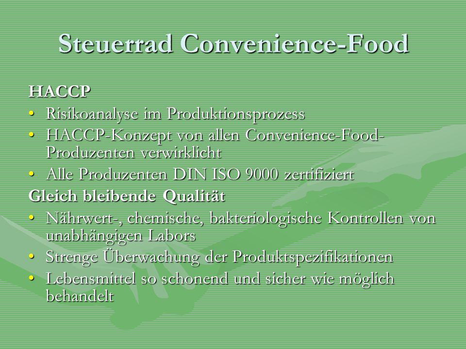 Steuerrad Convenience-Food HACCP Risikoanalyse im ProduktionsprozessRisikoanalyse im Produktionsprozess HACCP-Konzept von allen Convenience-Food- Produzenten verwirklichtHACCP-Konzept von allen Convenience-Food- Produzenten verwirklicht Alle Produzenten DIN ISO 9000 zertifiziertAlle Produzenten DIN ISO 9000 zertifiziert Gleich bleibende Qualität Nährwert-, chemische, bakteriologische Kontrollen von unabhängigen LaborsNährwert-, chemische, bakteriologische Kontrollen von unabhängigen Labors Strenge Überwachung der ProduktspezifikationenStrenge Überwachung der Produktspezifikationen Lebensmittel so schonend und sicher wie möglich behandeltLebensmittel so schonend und sicher wie möglich behandelt