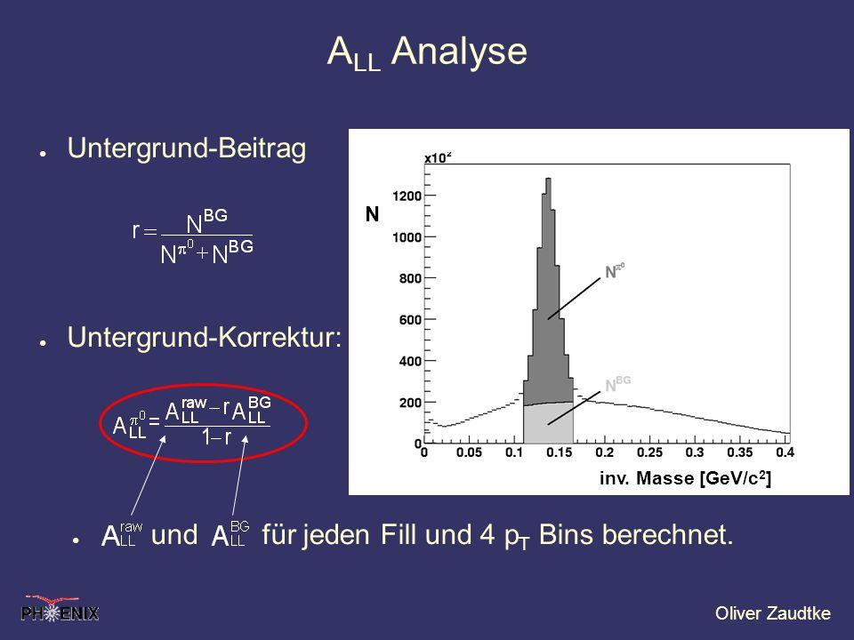 Oliver Zaudtke A LL Analyse Untergrund-Beitrag Untergrund-Korrektur: und für jeden Fill und 4 p T Bins berechnet. N inv. Masse [GeV/c 2 ]