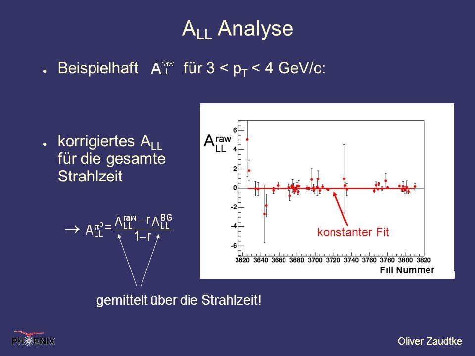 Oliver Zaudtke A LL Analyse Beispielhaft für 3 < p T < 4 GeV/c: korrigiertes A LL für die gesamte Strahlzeit gemittelt über die Strahlzeit! konstanter