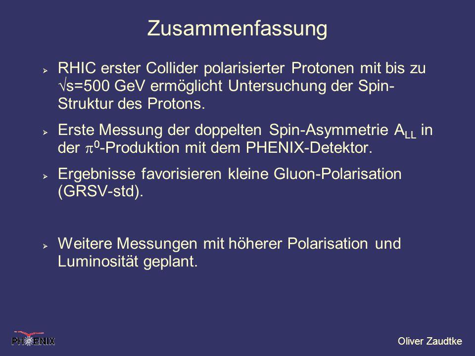 Oliver Zaudtke Zusammenfassung RHIC erster Collider polarisierter Protonen mit bis zu s=500 GeV ermöglicht Untersuchung der Spin- Struktur des Protons