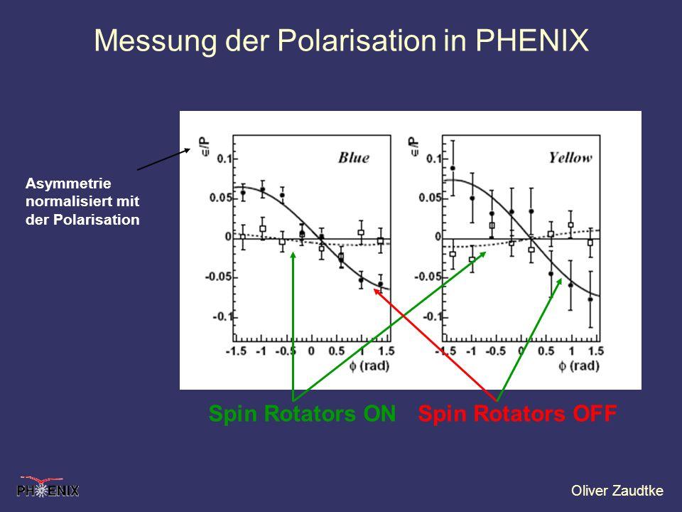 Oliver Zaudtke Messung der Polarisation in PHENIX Asymmetrie normalisiert mit der Polarisation Spin Rotators ONSpin Rotators OFF