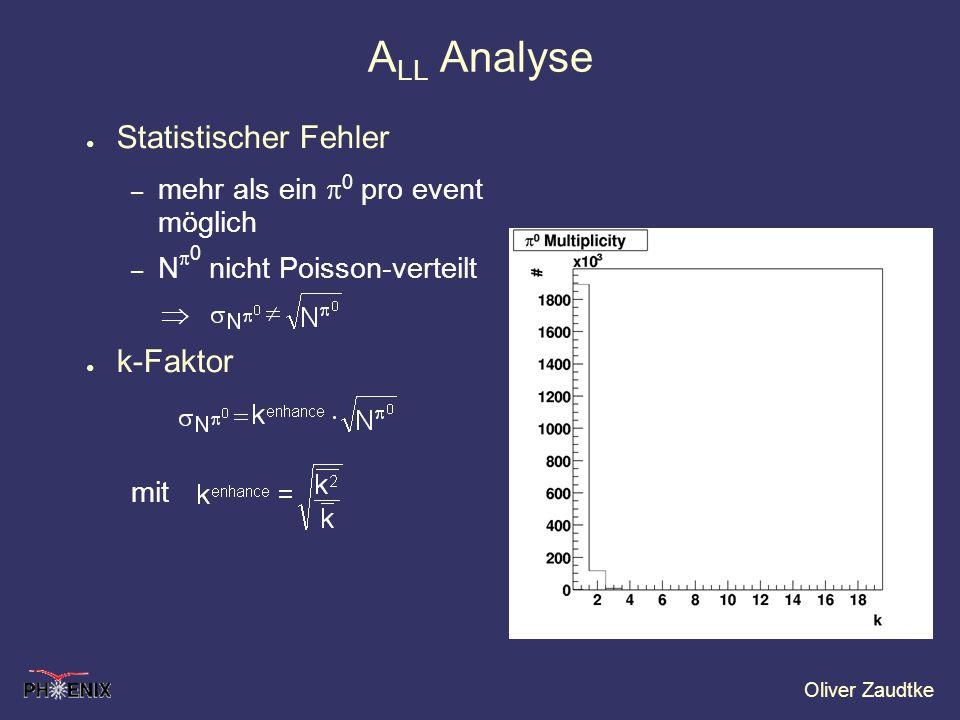 Oliver Zaudtke A LL Analyse Statistischer Fehler – mehr als ein 0 pro event möglich – N 0 nicht Poisson-verteilt k-Faktor mit