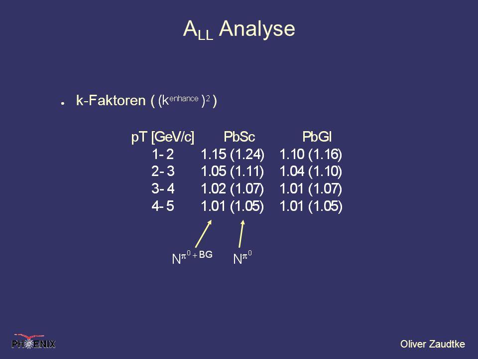 Oliver Zaudtke A LL Analyse k-Faktoren ( )