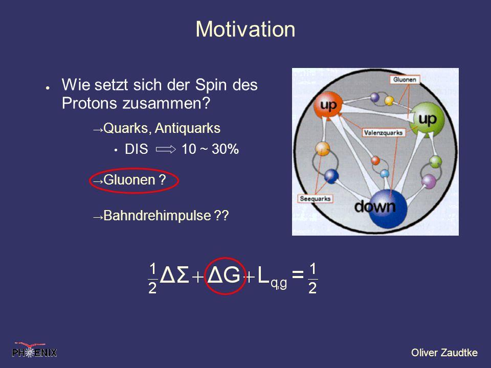 Oliver Zaudtke Motivation Wie setzt sich der Spin des Protons zusammen? Quarks, Antiquarks DIS 10 ~ 30% Gluonen ? Bahndrehimpulse ??