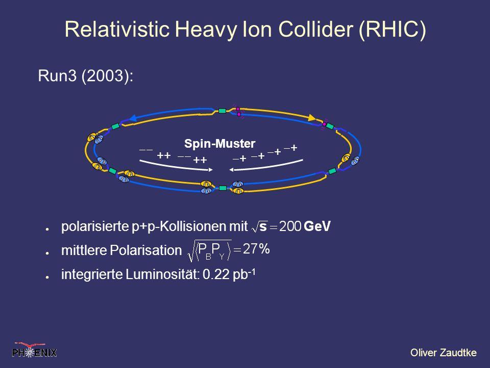Oliver Zaudtke polarisierte p+p-Kollisionen mit mittlere Polarisation integrierte Luminosität: 0.22 pb -1 Spin-Muster ++ ++ + + + + Run3 (2003): Relat