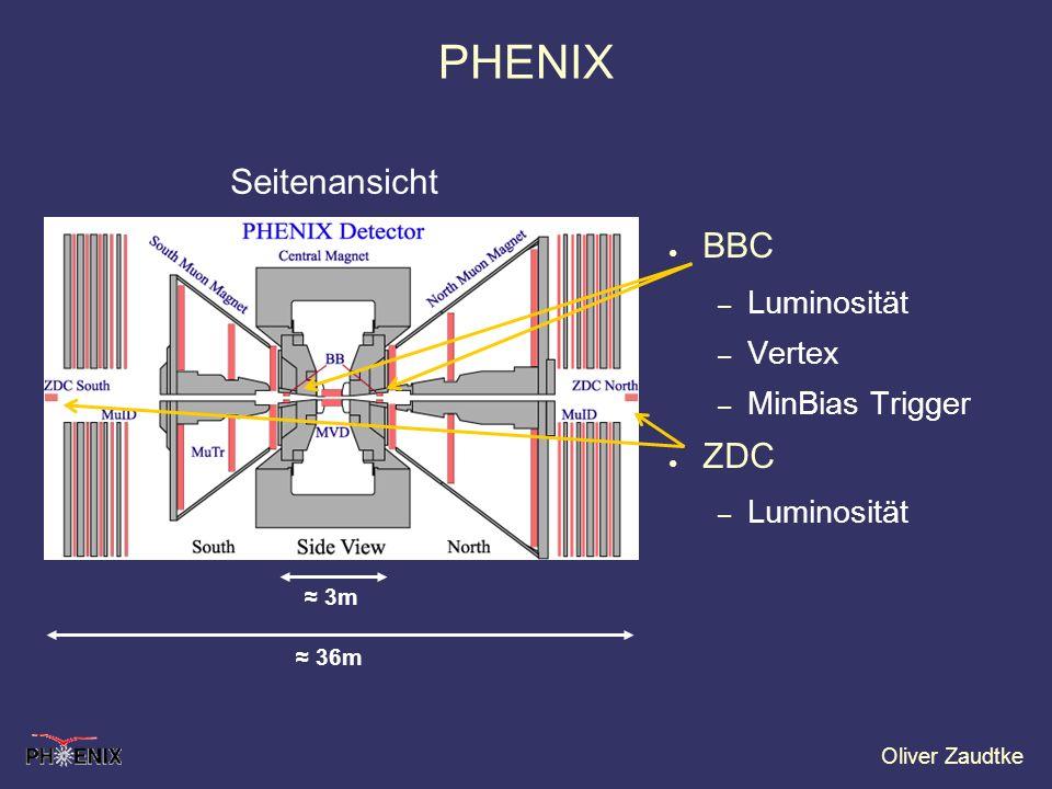 Oliver Zaudtke PHENIX BBC – Luminosität – Vertex – MinBias Trigger ZDC – Luminosität Seitenansicht 3m 36m