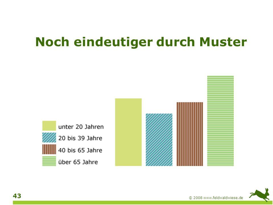 © 2008 www.feldwaldwiese.de 44 Auch in Graustufen eindeutig