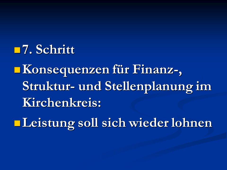 7. Schritt 7. Schritt Konsequenzen für Finanz-, Struktur- und Stellenplanung im Kirchenkreis: Konsequenzen für Finanz-, Struktur- und Stellenplanung i