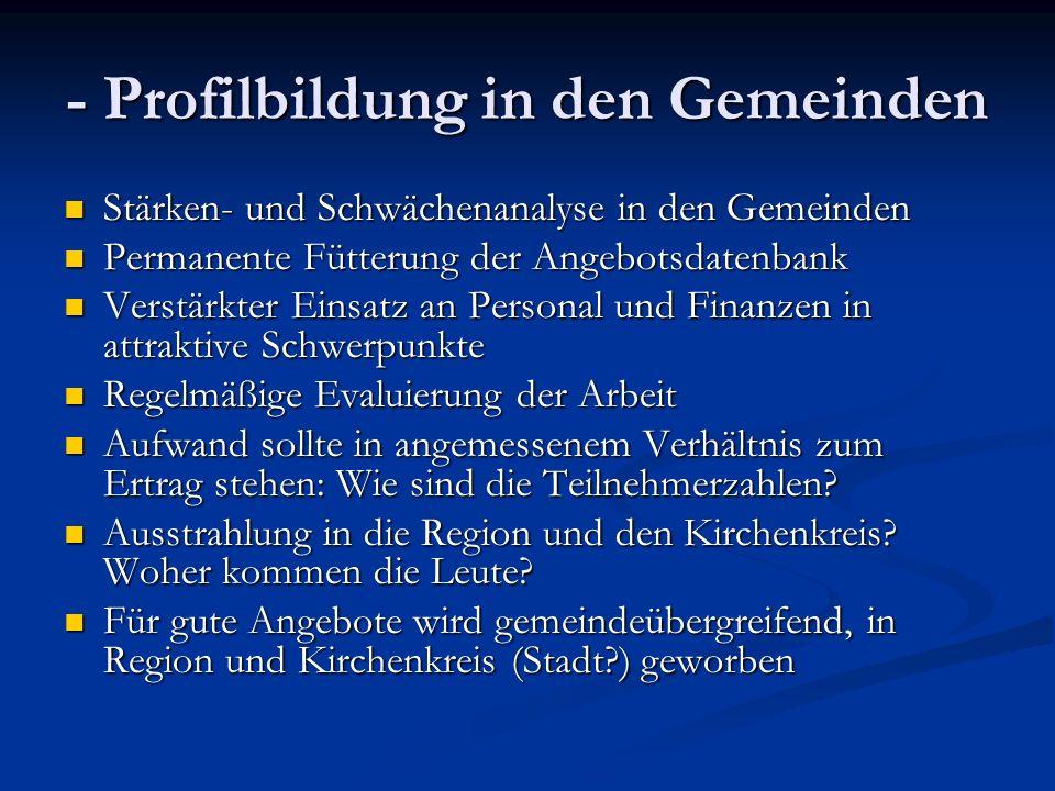 - Profilbildung in den Gemeinden Stärken- und Schwächenanalyse in den Gemeinden Stärken- und Schwächenanalyse in den Gemeinden Permanente Fütterung de