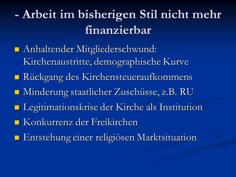 - Arbeit im bisherigen Stil nicht mehr finanzierbar Anhaltender Mitgliederschwund: Kirchenaustritte, demographische Kurve Anhaltender Mitgliederschwun