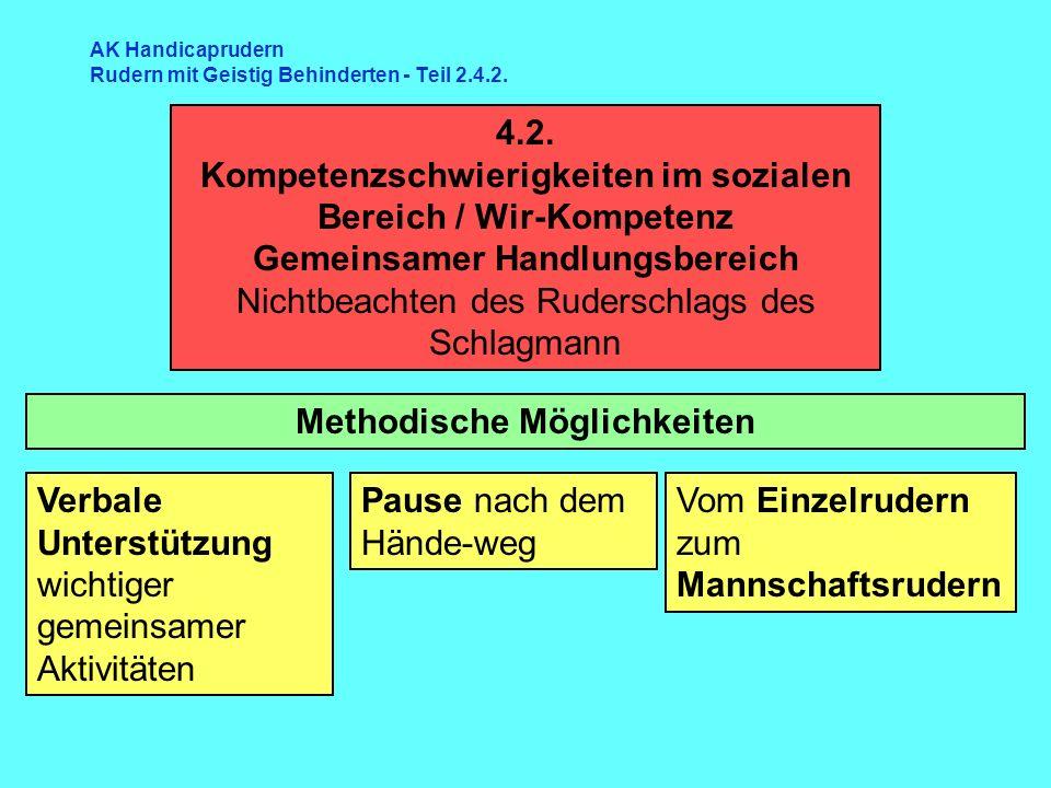 4.2. Kompetenzschwierigkeiten im sozialen Bereich / Wir-Kompetenz Gemeinsamer Handlungsbereich Nichtbeachten des Ruderschlags des Schlagmann Methodisc