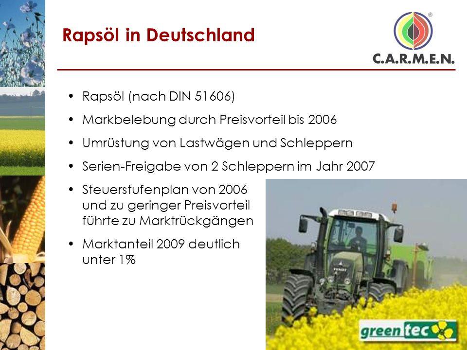 Rapsöl in Deutschland Rapsöl (nach DIN 51606) Markbelebung durch Preisvorteil bis 2006 Umrüstung von Lastwägen und Schleppern Serien-Freigabe von 2 Sc