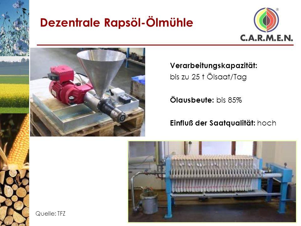 Dezentrale Rapsöl-Ölmühle Quelle: TFZ Verarbeitungskapazität: bis zu 25 t Ölsaat/Tag Ölausbeute: bis 85% Einfluß der Saatqualität: hoch
