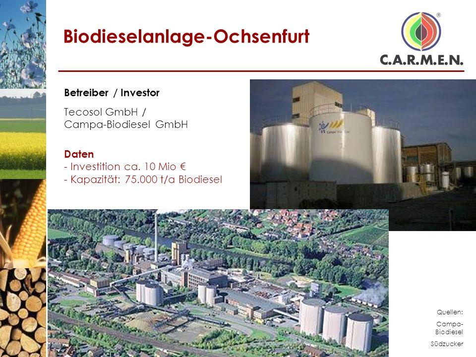 Betreiber / Investor Tecosol GmbH / Campa-Biodiesel GmbH Daten - Investition ca. 10 Mio - Kapazität: 75.000 t/a Biodiesel Quellen: Campa- Biodiesel Sü