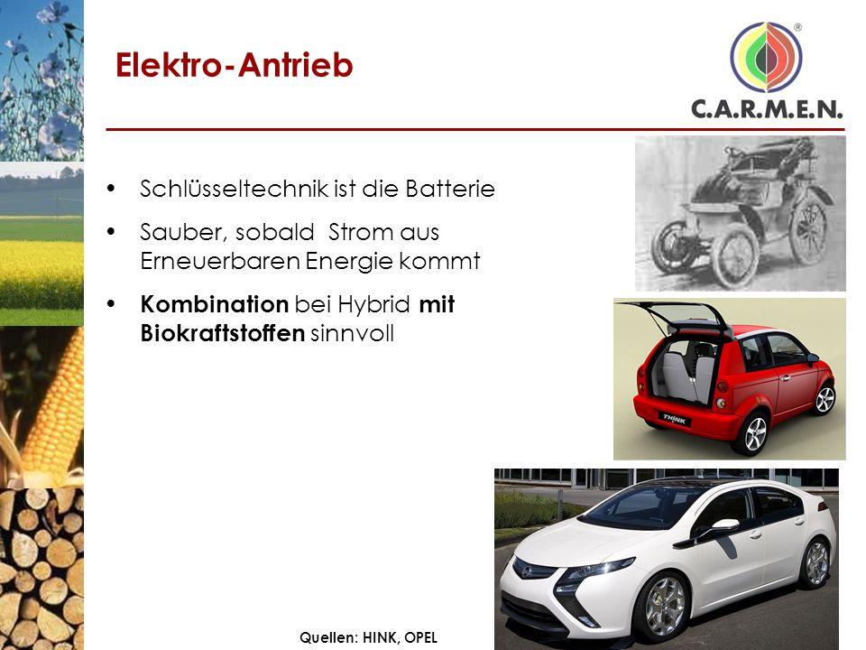 Elektro-Antrieb Quellen: HINK, OPEL Schlüsseltechnik ist die Batterie Sauber, sobald Strom aus Erneuerbaren Energie kommt Kombination bei Hybrid mit B