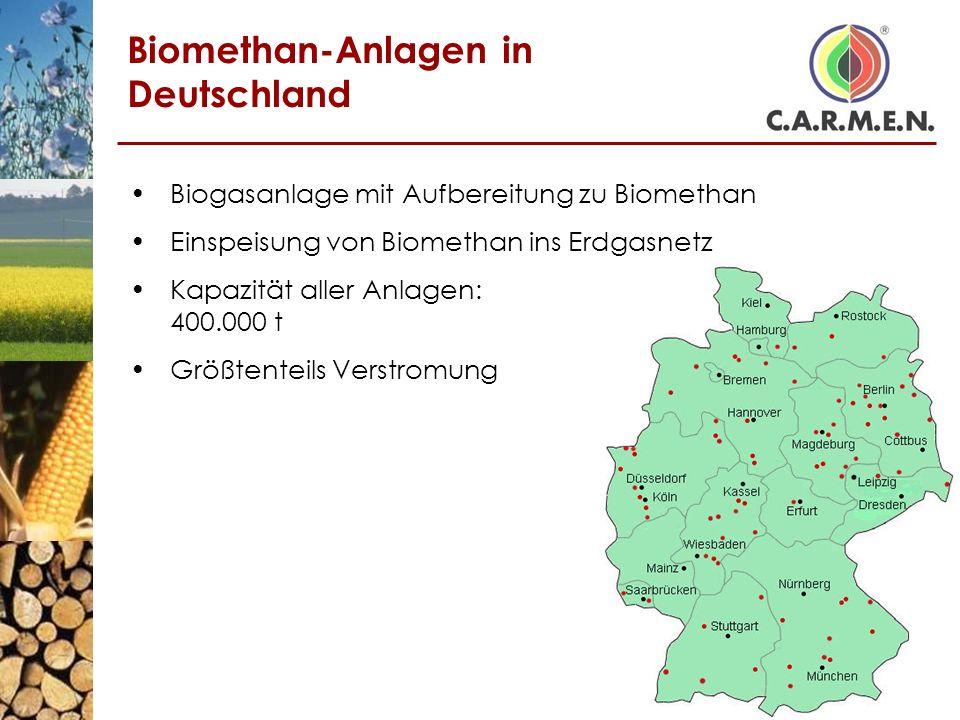 Biomethan-Anlagen in Deutschland Biogasanlage mit Aufbereitung zu Biomethan Einspeisung von Biomethan ins Erdgasnetz Kapazität aller Anlagen: 400.000