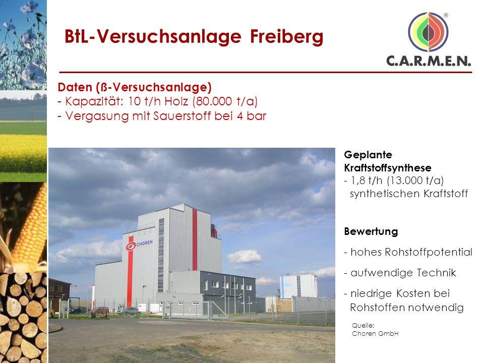 BtL-Versuchsanlage Freiberg Daten (ß-Versuchsanlage) - Kapazität: 10 t/h Holz (80.000 t/a) - Vergasung mit Sauerstoff bei 4 bar Geplante Kraftstoffsyn
