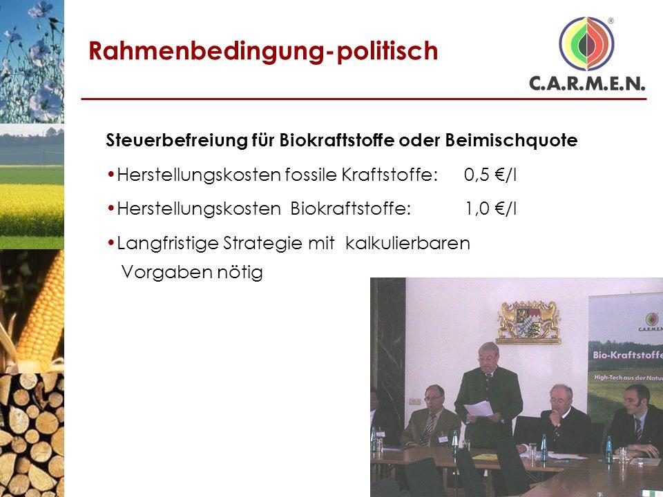 Rahmenbedingung-politisch Steuerbefreiung für Biokraftstoffe oder Beimischquote Herstellungskosten fossile Kraftstoffe:0,5 /l Herstellungskosten Biokr
