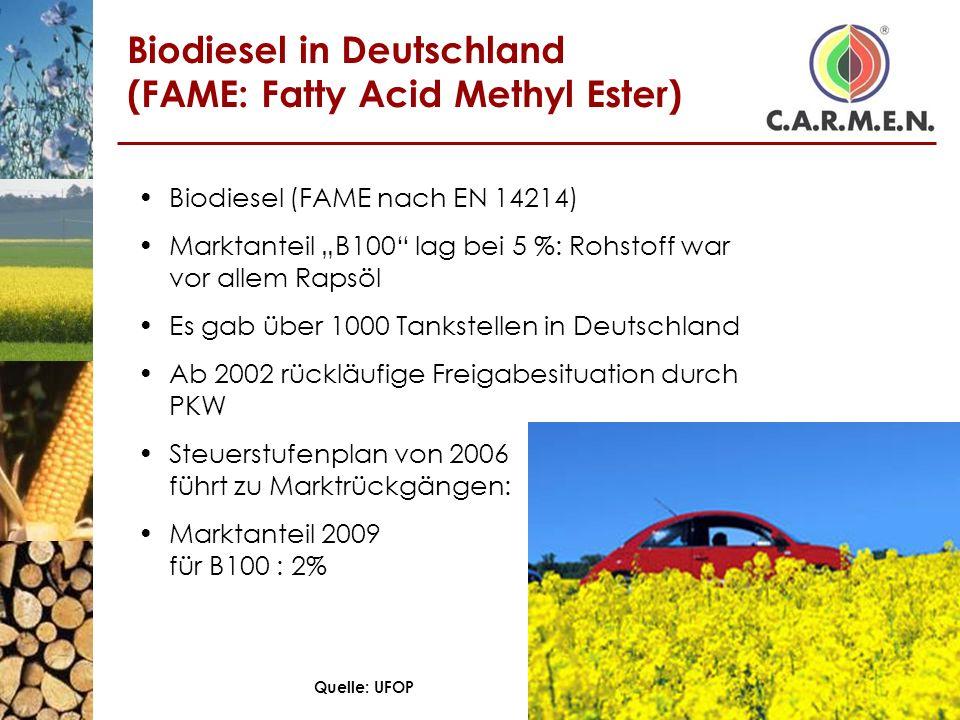 Biodiesel in Deutschland (FAME: Fatty Acid Methyl Ester) Biodiesel (FAME nach EN 14214) Marktanteil B100 lag bei 5 %: Rohstoff war vor allem Rapsöl Es