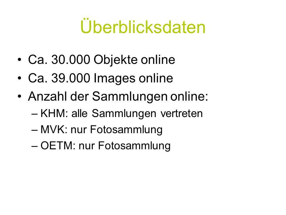 Überblicksdaten Ca.30.000 Objekte online Ca.
