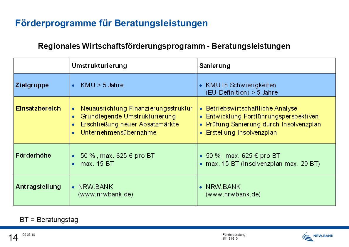 14 09 03 10 Förderberatung 101-81610 Förderprogramme für Beratungsleistungen BT = Beratungstag Regionales Wirtschaftsförderungsprogramm - Beratungsleistungen