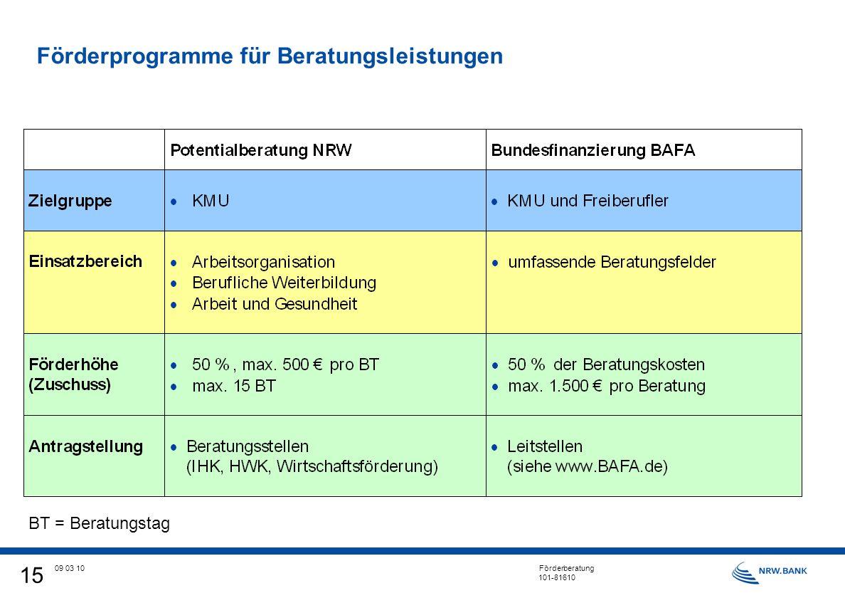 15 09 03 10 Förderberatung 101-81610 Förderprogramme für Beratungsleistungen BT = Beratungstag
