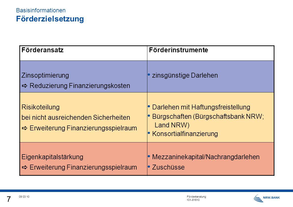 7 09 03 10 Förderberatung 101-81610 Basisinformationen Förderzielsetzung Förderansatz Förderinstrumente Zinsoptimierung Reduzierung Finanzierungskosten zinsgünstige Darlehen Risikoteilung bei nicht ausreichenden Sicherheiten Erweiterung Finanzierungsspielraum Darlehen mit Haftungsfreistellung Bürgschaften (Bürgschaftsbank NRW; Land NRW) Konsortialfinanzierung Eigenkapitalstärkung Erweiterung Finanzierungsspielraum Mezzaninekapital/Nachrangdarlehen Zuschüsse