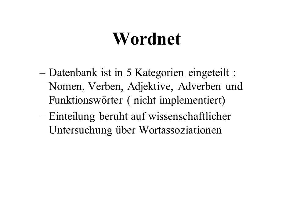 Wordnet –Datenbank ist in 5 Kategorien eingeteilt : Nomen, Verben, Adjektive, Adverben und Funktionswörter ( nicht implementiert) –Einteilung beruht a