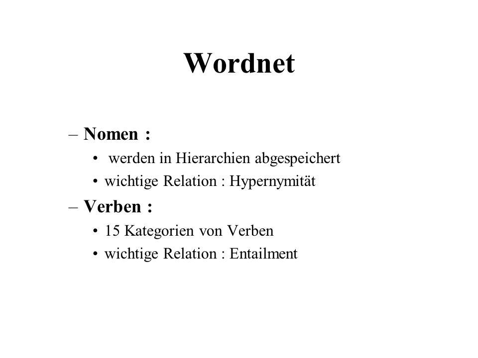 Wordnet –Nomen : werden in Hierarchien abgespeichert wichtige Relation : Hypernymität –Verben : 15 Kategorien von Verben wichtige Relation : Entailmen
