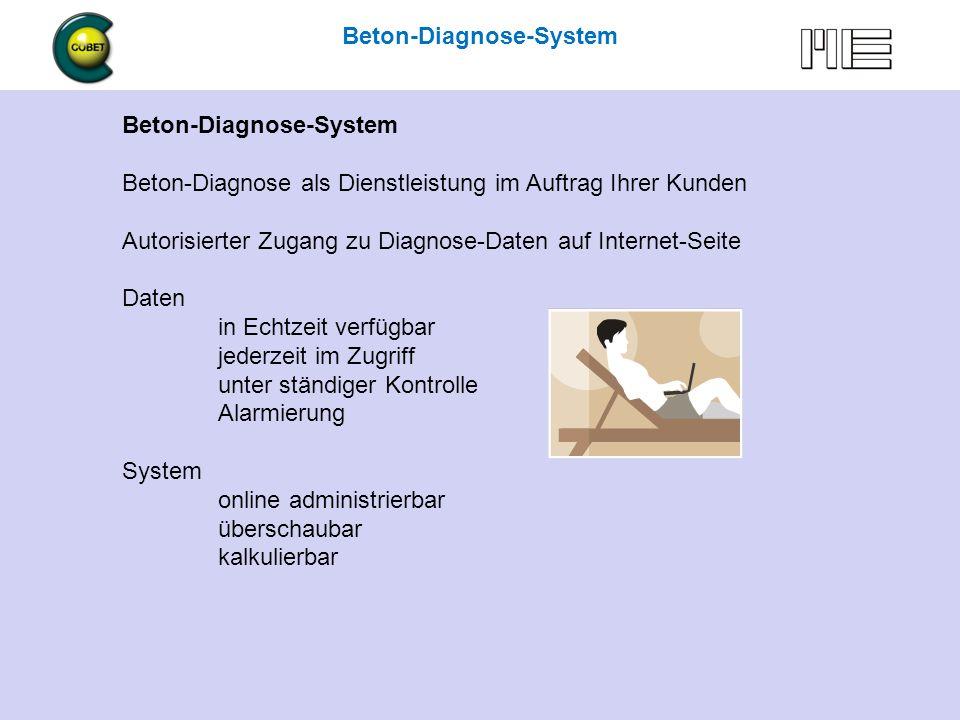 Beton-Diagnose mit COBET … und mehr 6.5. 2009 Hennigsdorf Beton-Diagnose-System