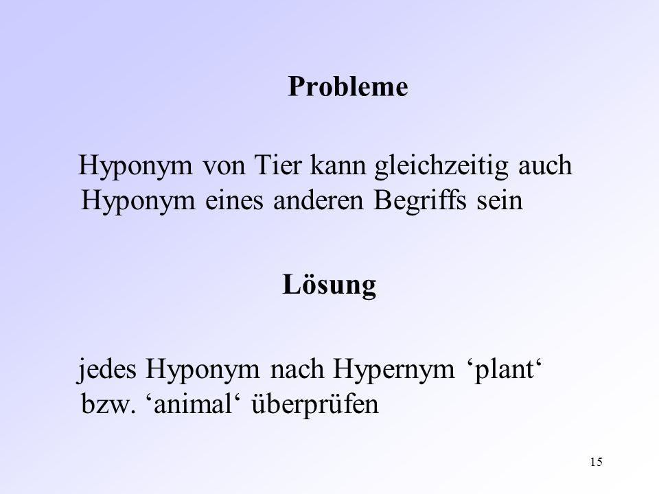 15 Probleme Hyponym von Tier kann gleichzeitig auch Hyponym eines anderen Begriffs sein Lösung jedes Hyponym nach Hypernym plant bzw.