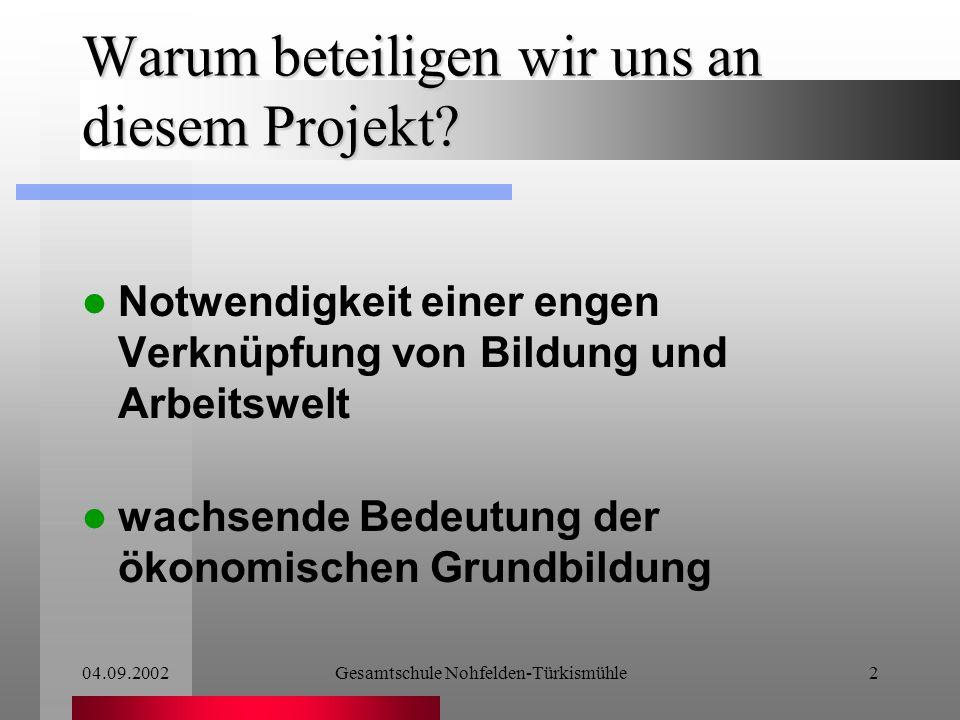 Kooperation mit Unternehmen als Beitrag zur Entwicklung eines Schulprogramms Gesamtschule Nohfelden-Türkismühle f³ - fit for future