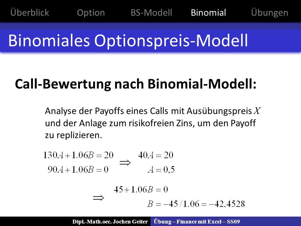 Übung – Finance mit Excel – SS09Dipl.-Math.oec. Jochen Geiter Binomiales Optionspreis-Modell Call-Bewertung nach Binomial-Modell: Analyse der Payoffs