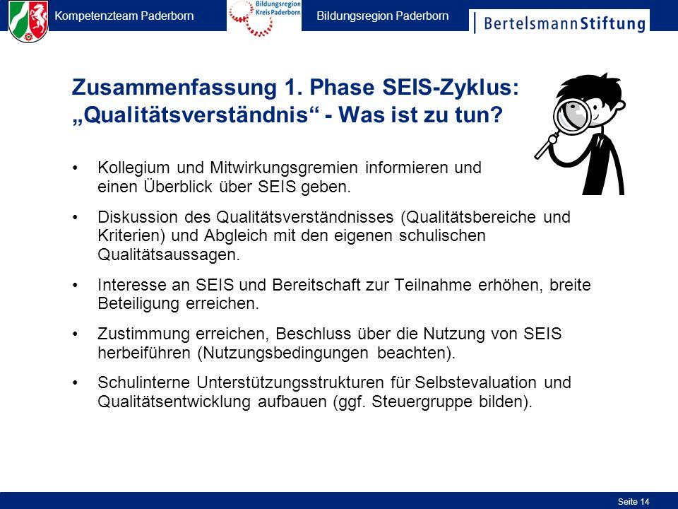 Kompetenzteam Paderborn Bildungsregion Paderborn Seite 14 Zusammenfassung 1. Phase SEIS-Zyklus: Qualitätsverständnis - Was ist zu tun? Kollegium und M