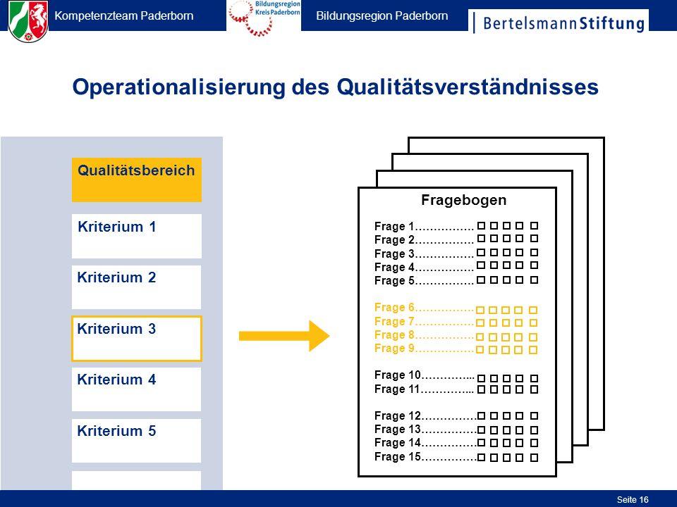 Kompetenzteam Paderborn Bildungsregion Paderborn Seite 16 Kriterium 1 Operationalisierung des Qualitätsverständnisses Qualitätsbereich Kriterium 2 Kri