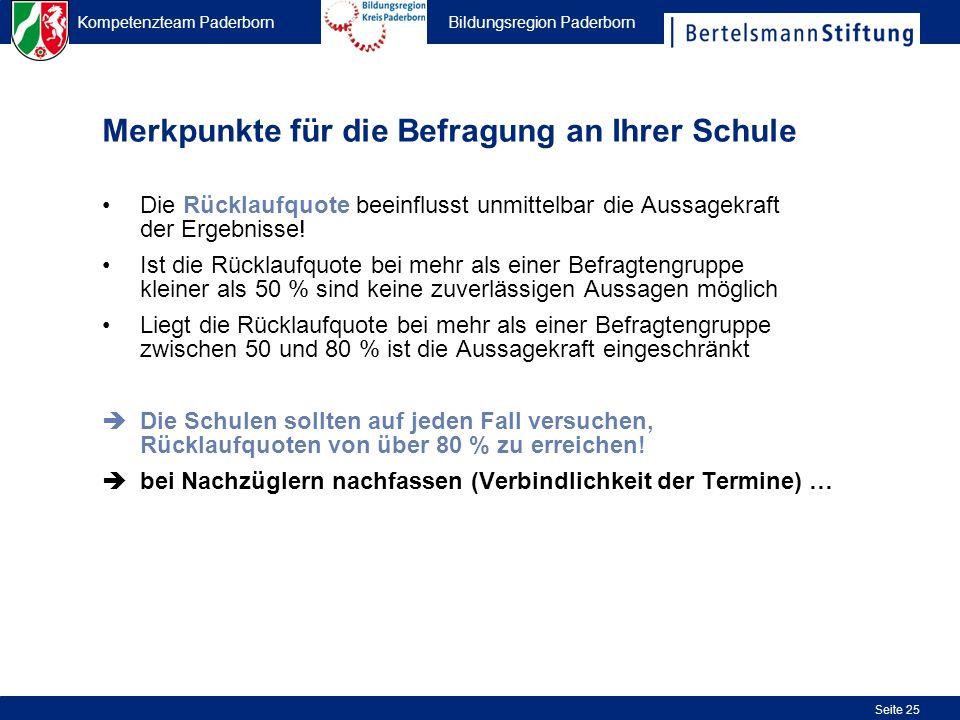 Kompetenzteam Paderborn Bildungsregion Paderborn Seite 25 Merkpunkte für die Befragung an Ihrer Schule Die Rücklaufquote beeinflusst unmittelbar die A