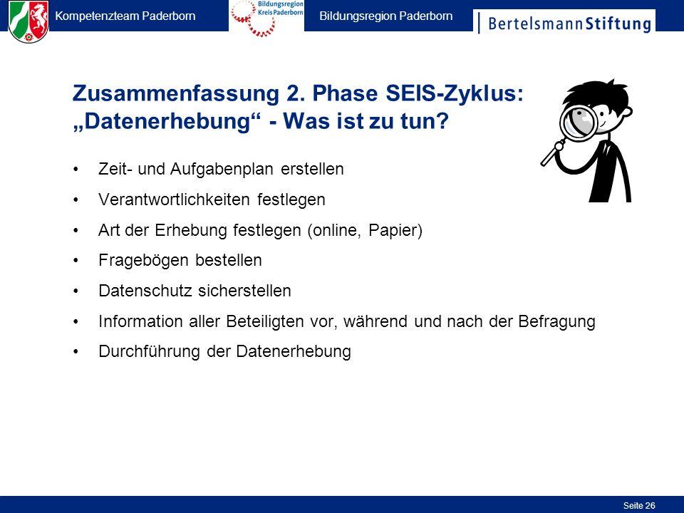 Kompetenzteam Paderborn Bildungsregion Paderborn Seite 26 Zusammenfassung 2. Phase SEIS-Zyklus: Datenerhebung - Was ist zu tun? Zeit- und Aufgabenplan