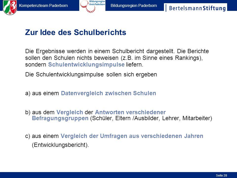 Kompetenzteam Paderborn Bildungsregion Paderborn Seite 28 Zur Idee des Schulberichts Die Ergebnisse werden in einem Schulbericht dargestellt. Die Beri