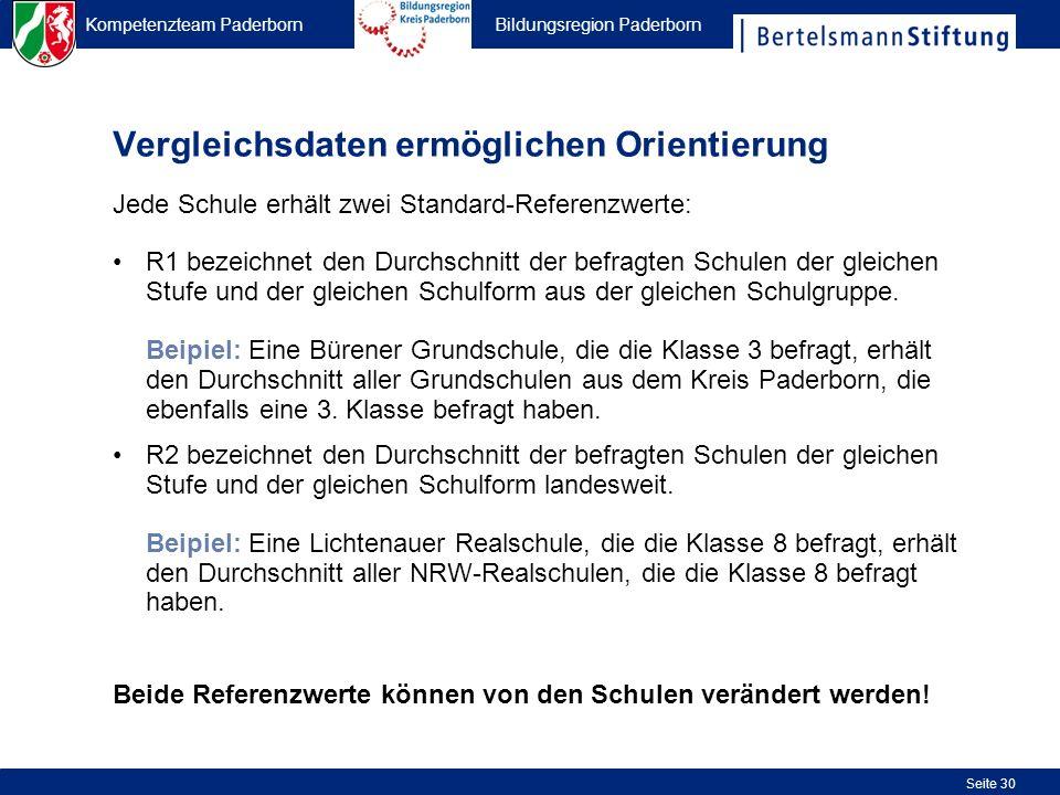 Kompetenzteam Paderborn Bildungsregion Paderborn Seite 30 Vergleichsdaten ermöglichen Orientierung R1 bezeichnet den Durchschnitt der befragten Schule